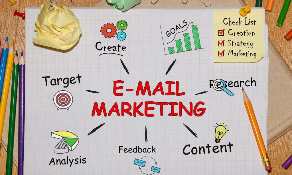 Email_маркетинг_реклама_сайта