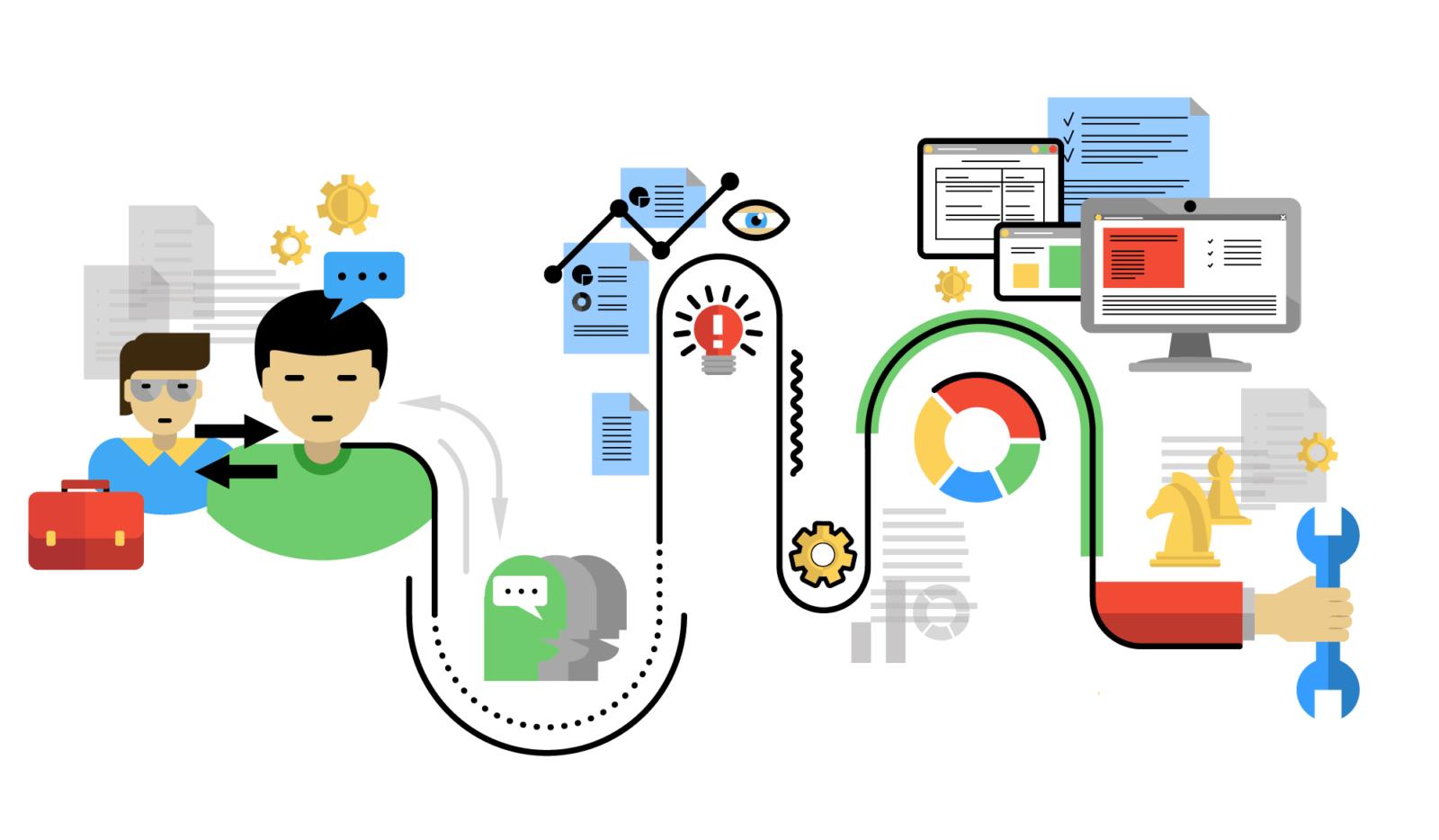 аналитика Гугл